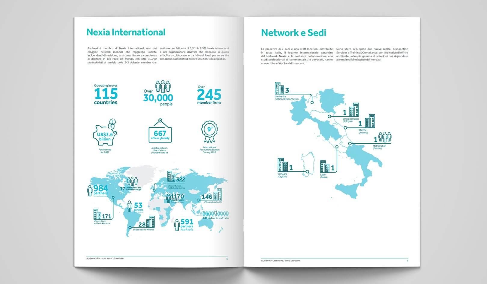 Infografiche brochure istituzionale Nexia Audirevi
